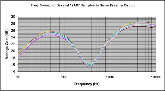12ax7-frequency-response.jpg